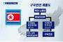 북한의 '대한민국 총선 간섭' 대응 방략